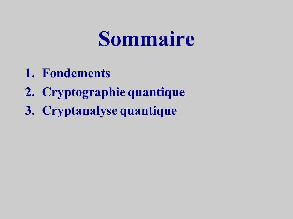 Sommaire Fondements Cryptographie quantique 3. Cryptanalyse quantique