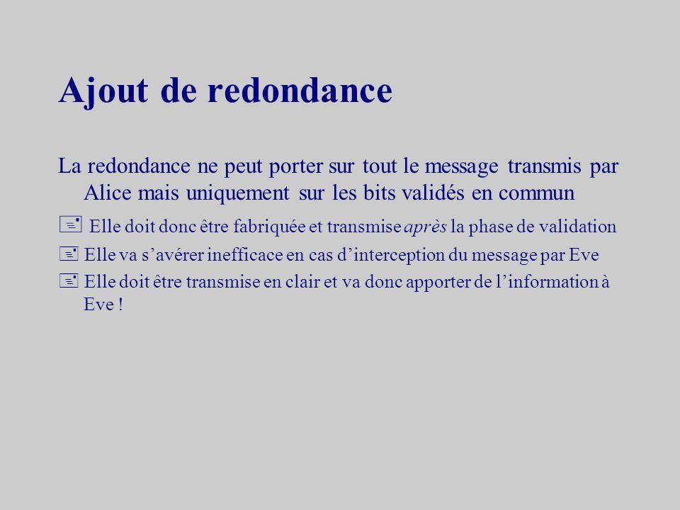 Ajout de redondance La redondance ne peut porter sur tout le message transmis par Alice mais uniquement sur les bits validés en commun.