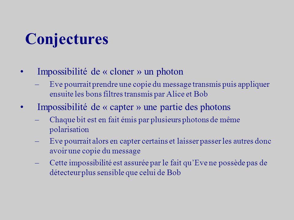 Conjectures Impossibilité de « cloner » un photon