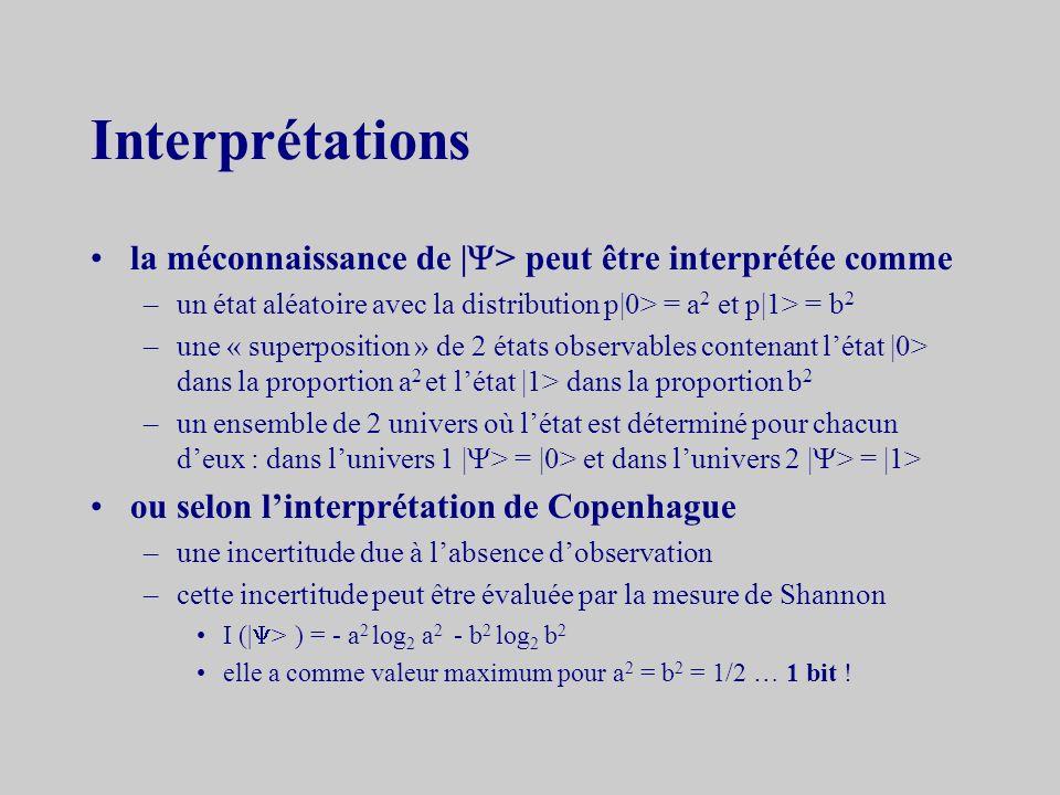 Interprétations la méconnaissance de |> peut être interprétée comme. un état aléatoire avec la distribution p|0> = a2 et p|1> = b2.