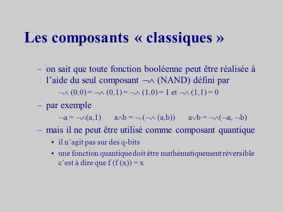 Les composants « classiques »