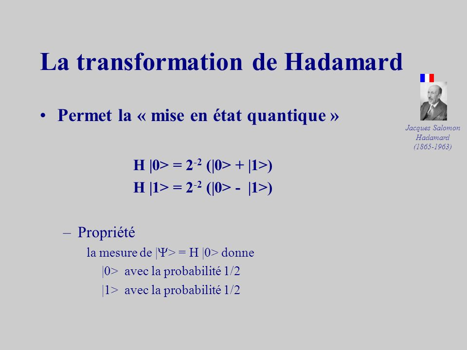 La transformation de Hadamard