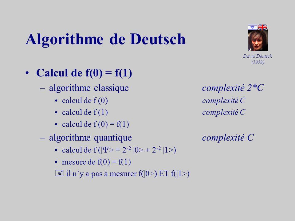 Algorithme de Deutsch Calcul de f(0) = f(1)