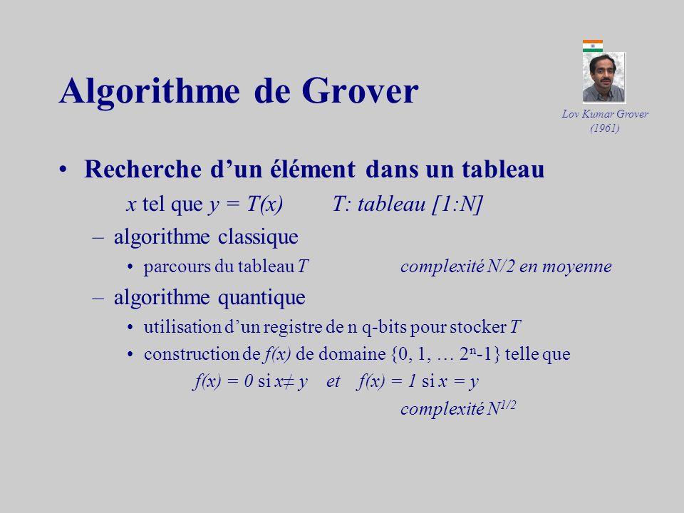 Algorithme de Grover Recherche d'un élément dans un tableau