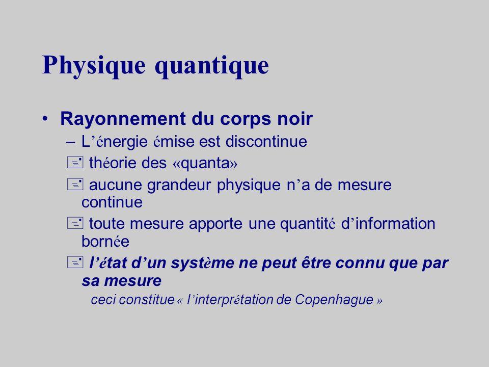 Physique quantique Rayonnement du corps noir