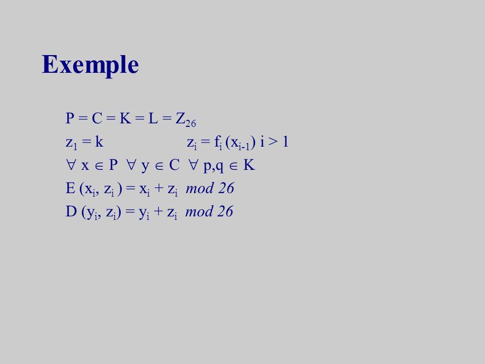 Exemple P = C = K = L = Z26 z1 = k zi = fi (xi-1) i > 1