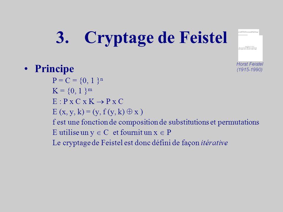 3. Cryptage de Feistel Principe P = C = {0, 1 }n K = {0, 1 }m