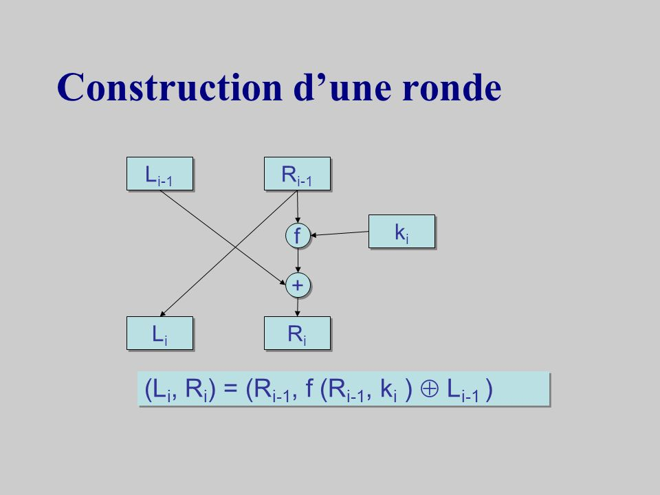 Construction d'une ronde