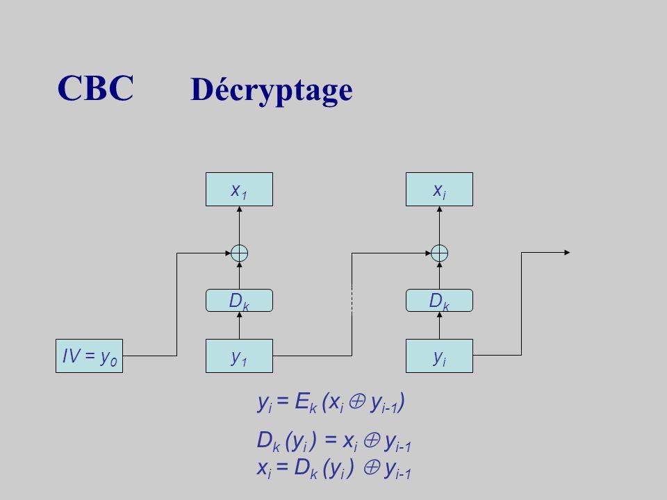 CBC Décryptage yi = Ek (xi  yi-1) Dk (yi ) = xi  yi-1