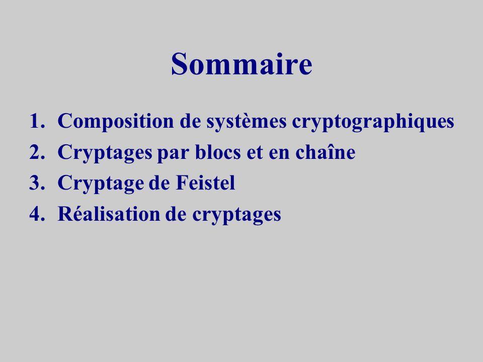 Sommaire Composition de systèmes cryptographiques