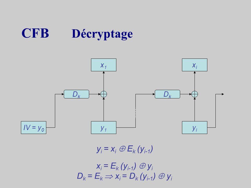 CFB Décryptage yi = xi  Ek (yi-1) xi = Ek (yi-1)  yi