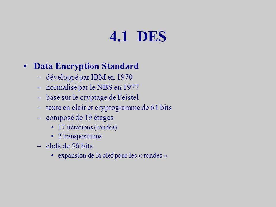 4.1 DES Data Encryption Standard développé par IBM en 1970