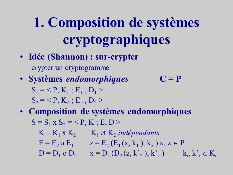 1. Composition de systèmes cryptographiques