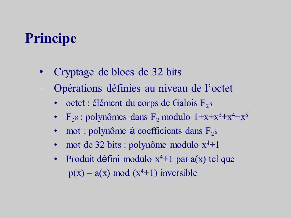Principe Cryptage de blocs de 32 bits