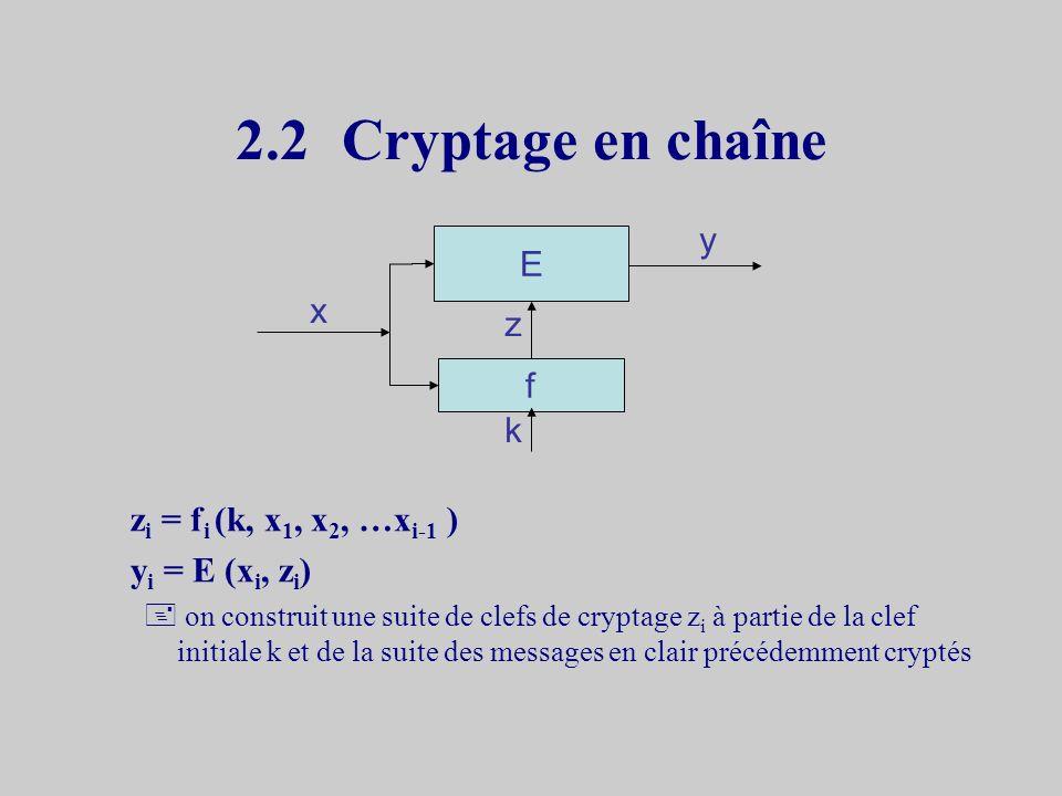 2.2 Cryptage en chaîne y E x z f k zi = fi (k, x1, x2, …xi-1 )