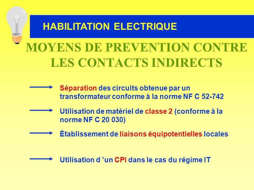 MOYENS DE PREVENTION CONTRE LES CONTACTS INDIRECTS