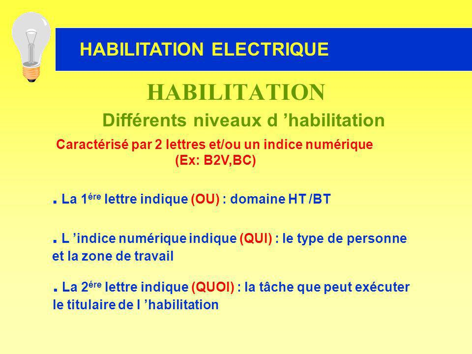 HABILITATION . La 1ére lettre indique (OU) : domaine HT /BT