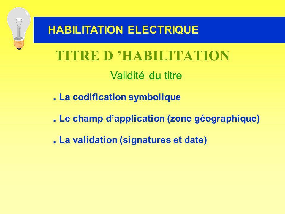 TITRE D 'HABILITATION . La codification symbolique