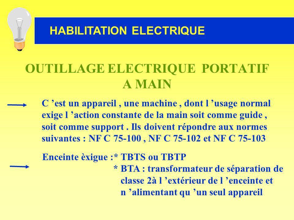 OUTILLAGE ELECTRIQUE PORTATIF A MAIN