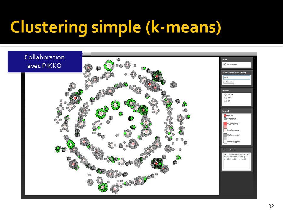 Clustering simple (k-means)
