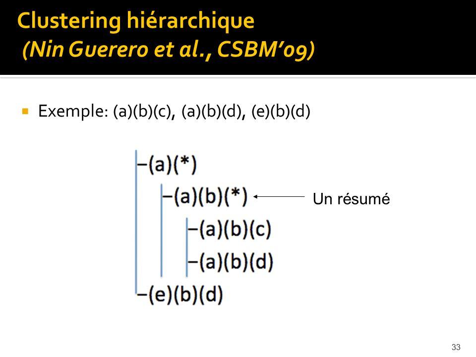Clustering hiérarchique (Nin Guerero et al., CSBM'09)