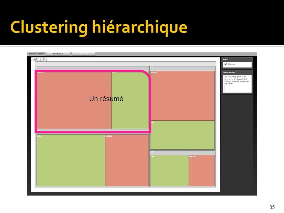 Clustering hiérarchique