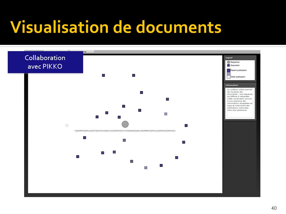 Visualisation de documents