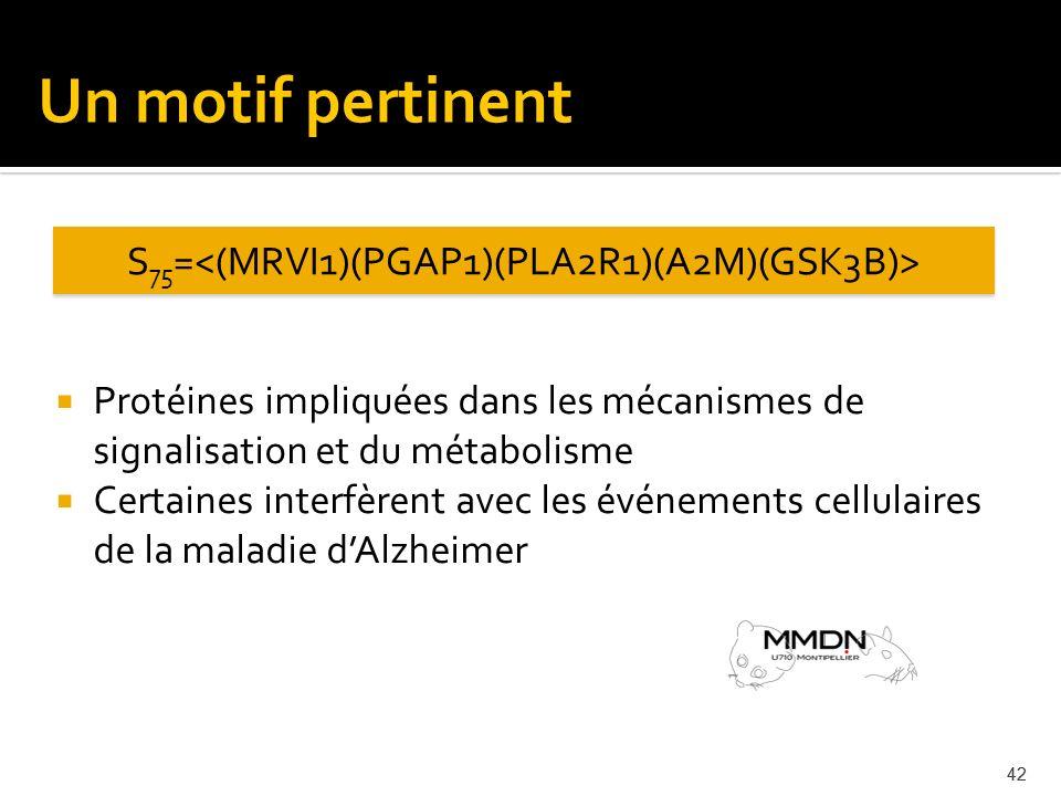 S75=<(MRVI1)(PGAP1)(PLA2R1)(A2M)(GSK3B)>