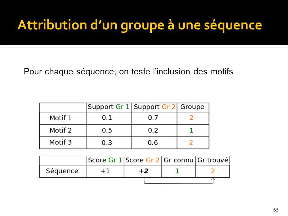 Attribution d'un groupe à une séquence