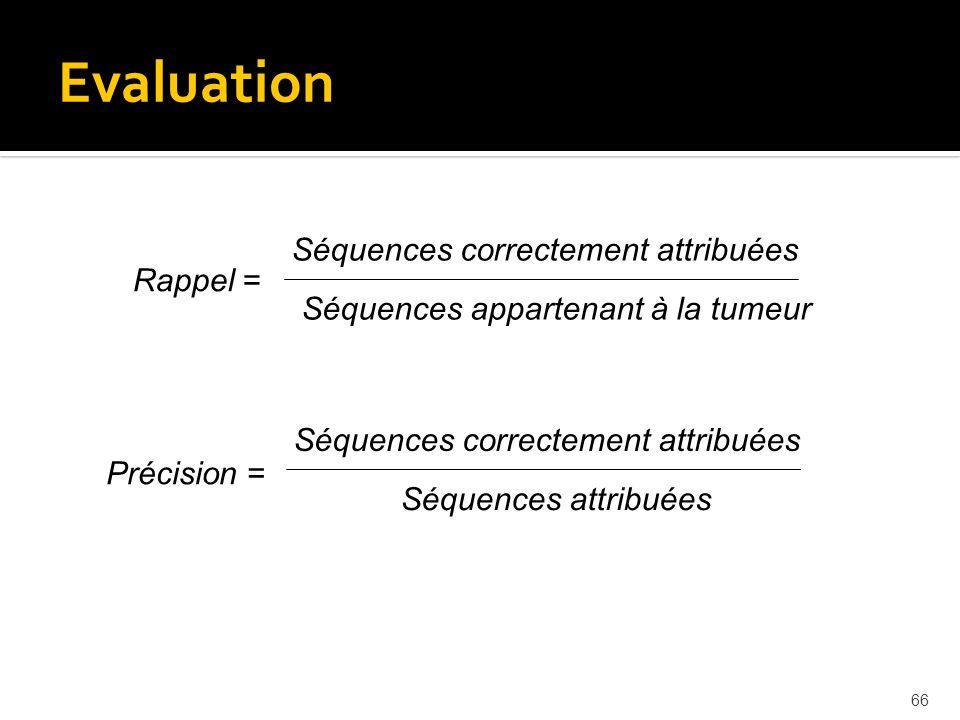 Evaluation Séquences correctement attribuées Rappel =