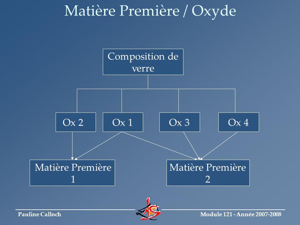 Matière Première / Oxyde
