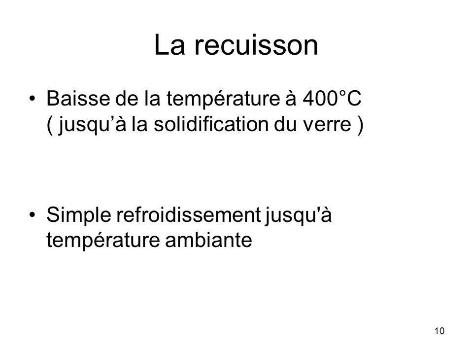 La recuisson Baisse de la température à 400°C ( jusqu'à la solidification du verre )