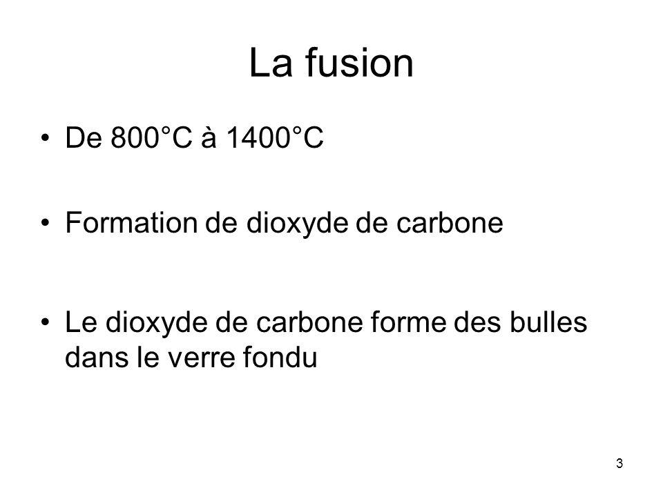 La fusion De 800°C à 1400°C Formation de dioxyde de carbone