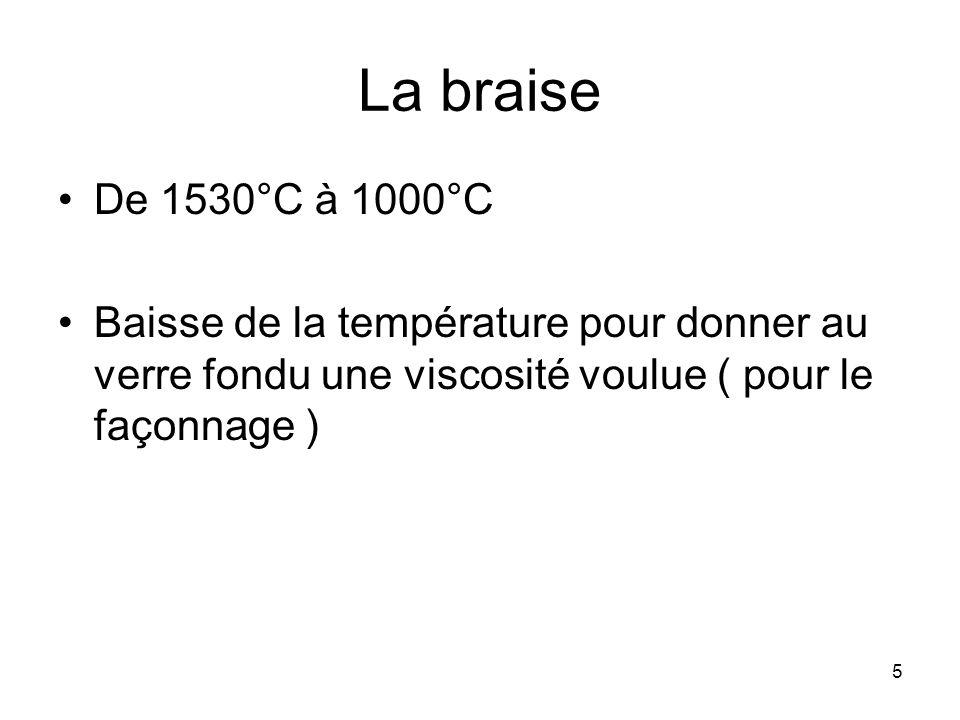 La braise De 1530°C à 1000°C.