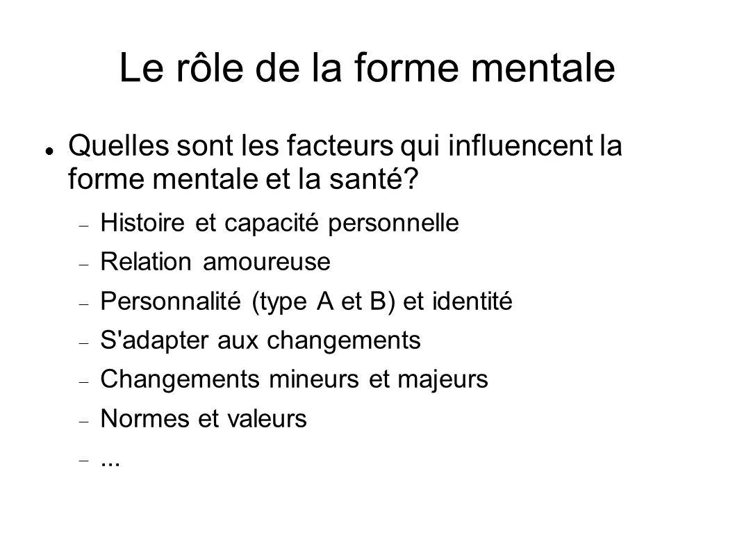 Le rôle de la forme mentale