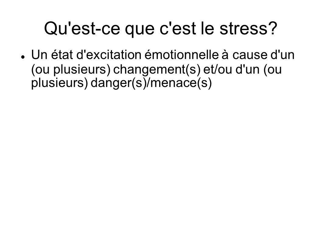 Qu est-ce que c est le stress