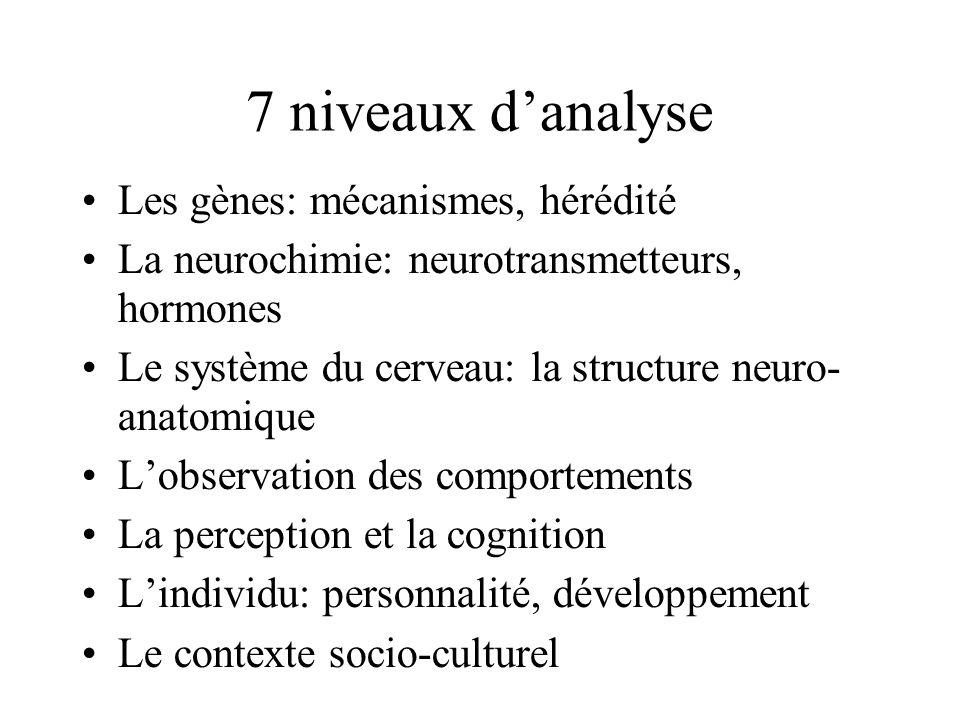 7 niveaux d'analyse Les gènes: mécanismes, hérédité