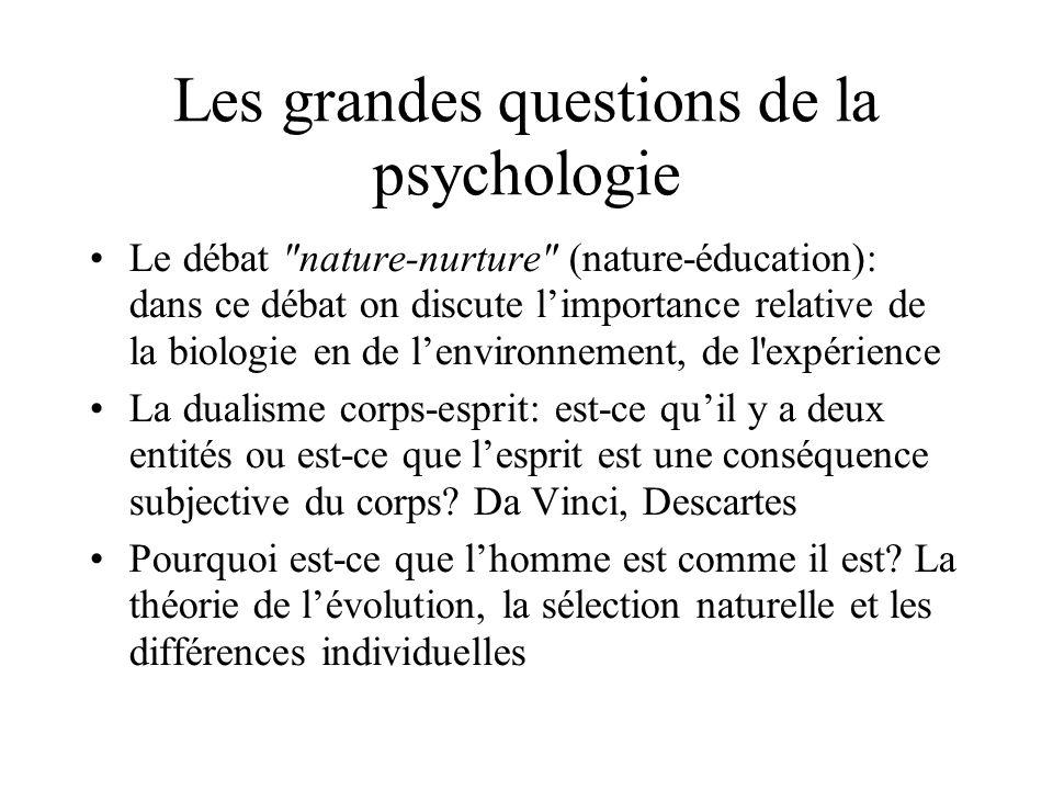 Les grandes questions de la psychologie