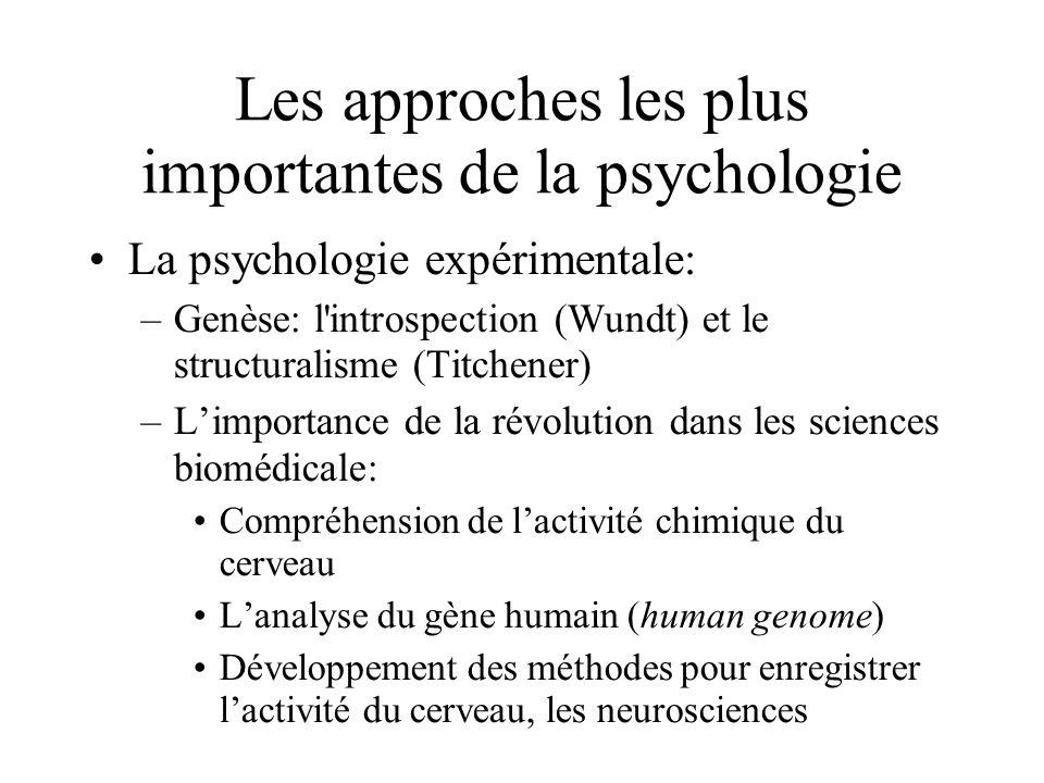 Les approches les plus importantes de la psychologie