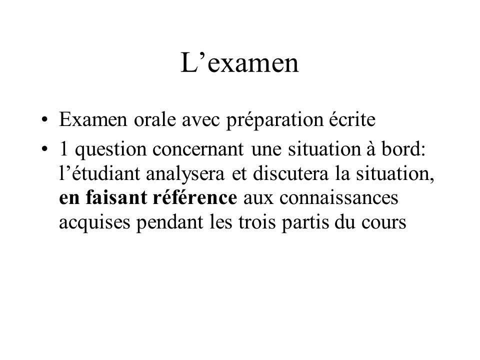 L'examen Examen orale avec préparation écrite