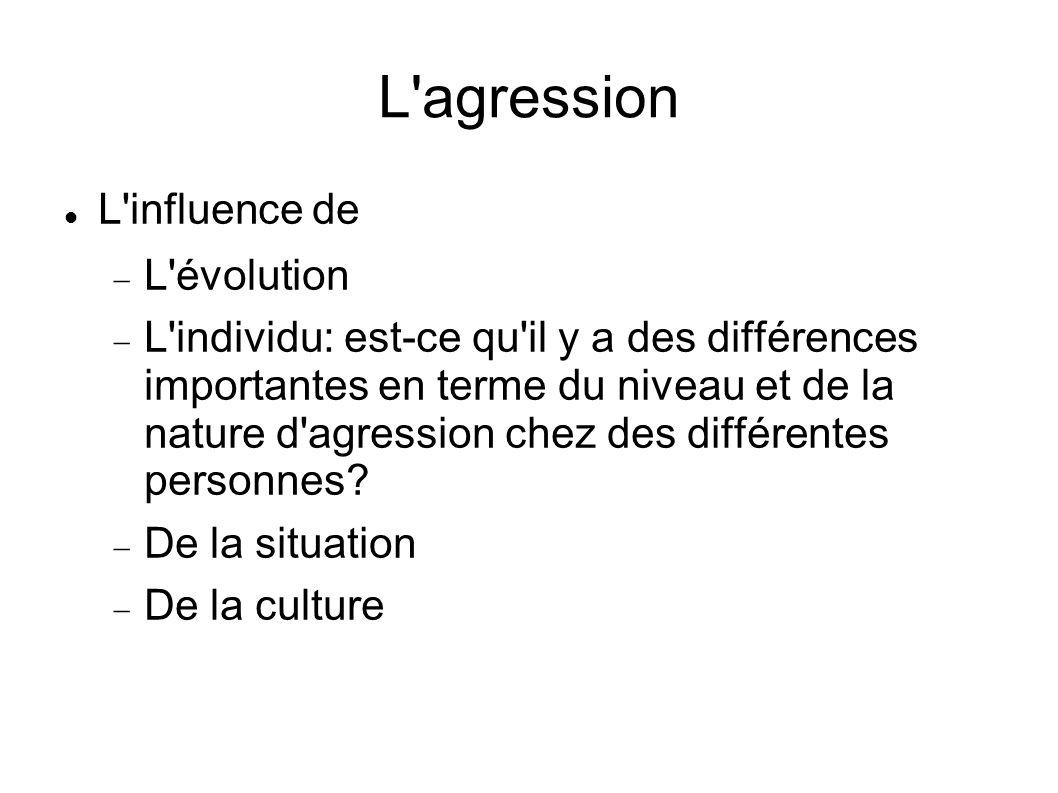 L agression L influence de L évolution