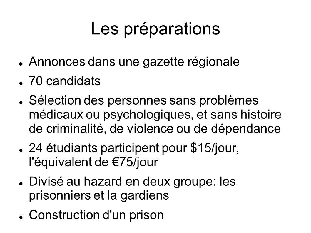 Les préparations Annonces dans une gazette régionale 70 candidats
