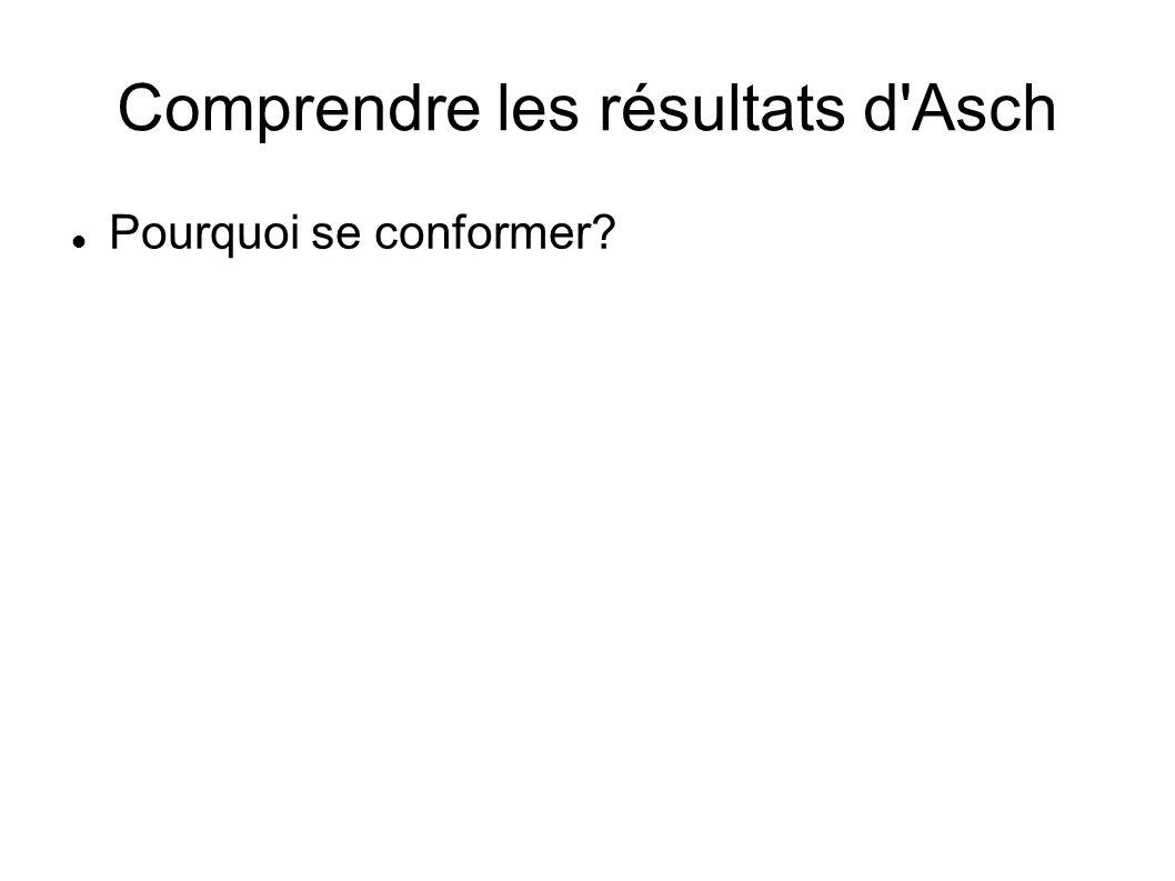Comprendre les résultats d Asch
