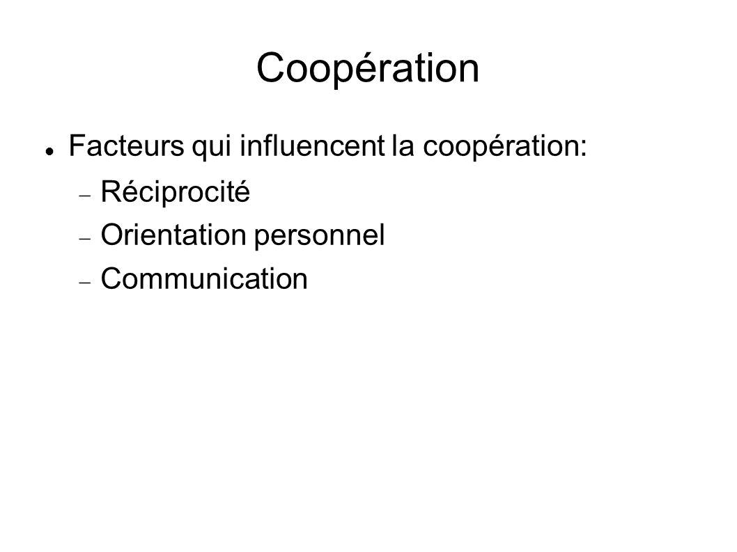 Coopération Facteurs qui influencent la coopération: Réciprocité