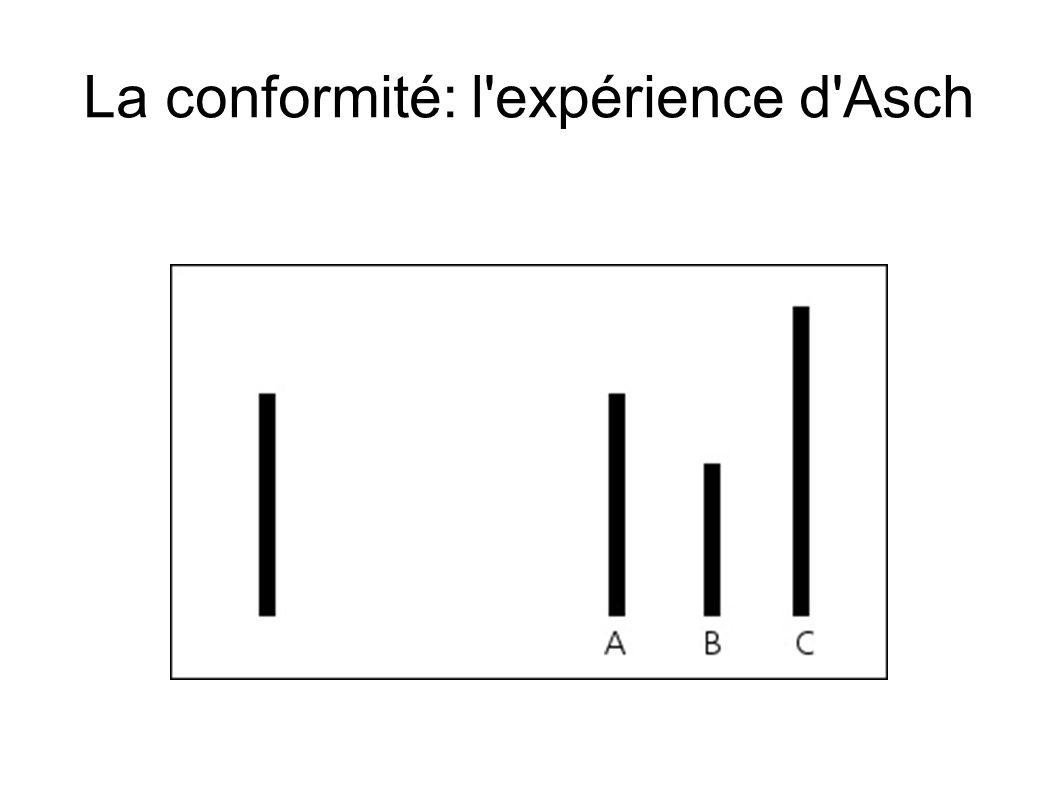 La conformité: l expérience d Asch