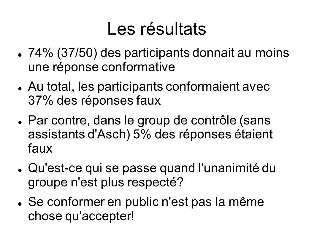 Les résultats74% (37/50) des participants donnait au moins une réponse conformative.