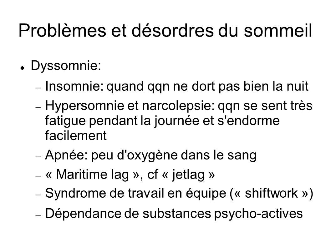 Problèmes et désordres du sommeil