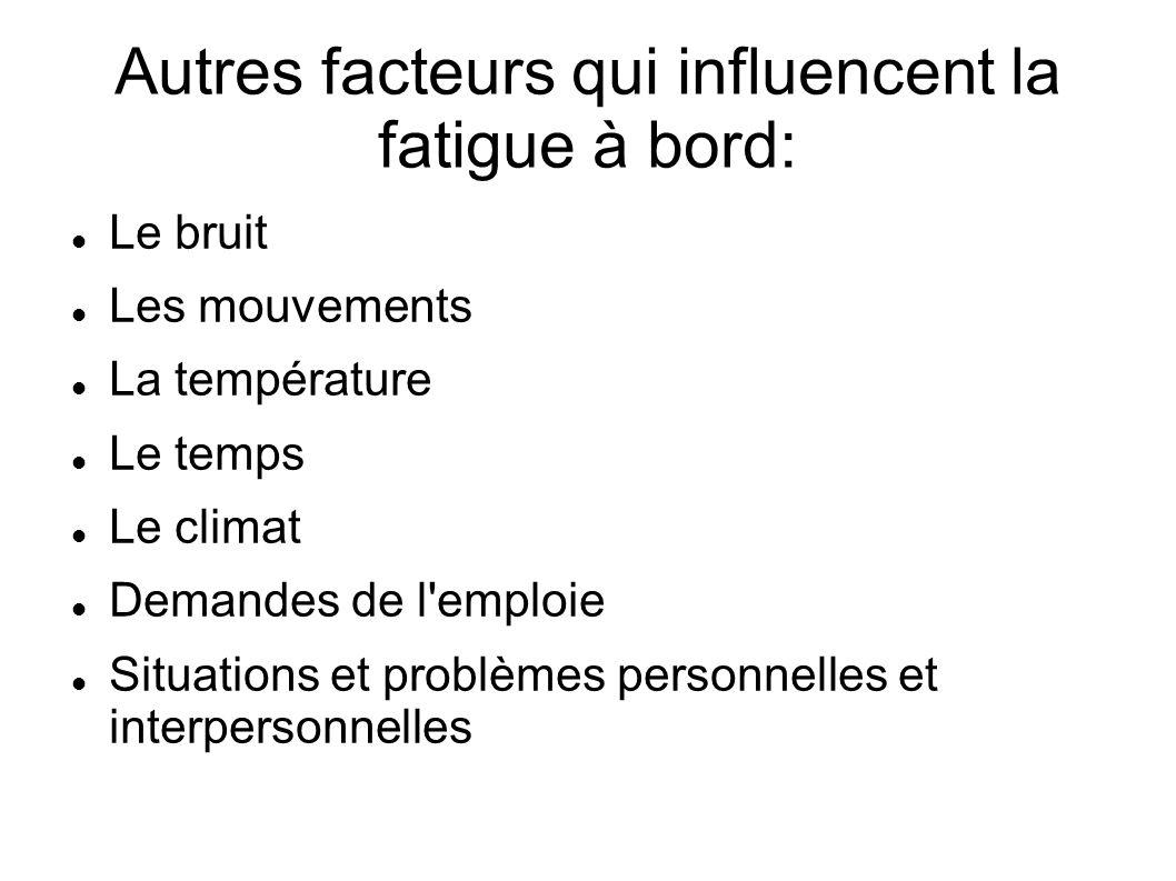 Autres facteurs qui influencent la fatigue à bord: