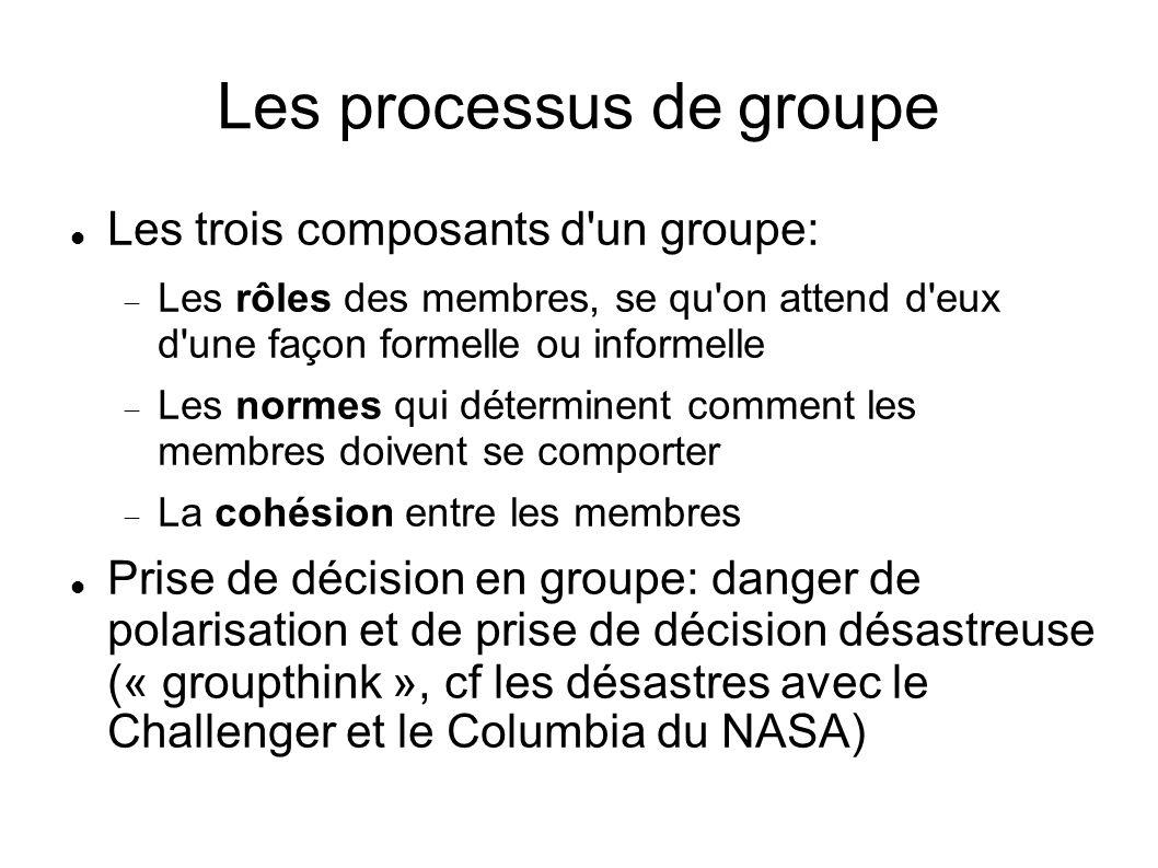 Les processus de groupe