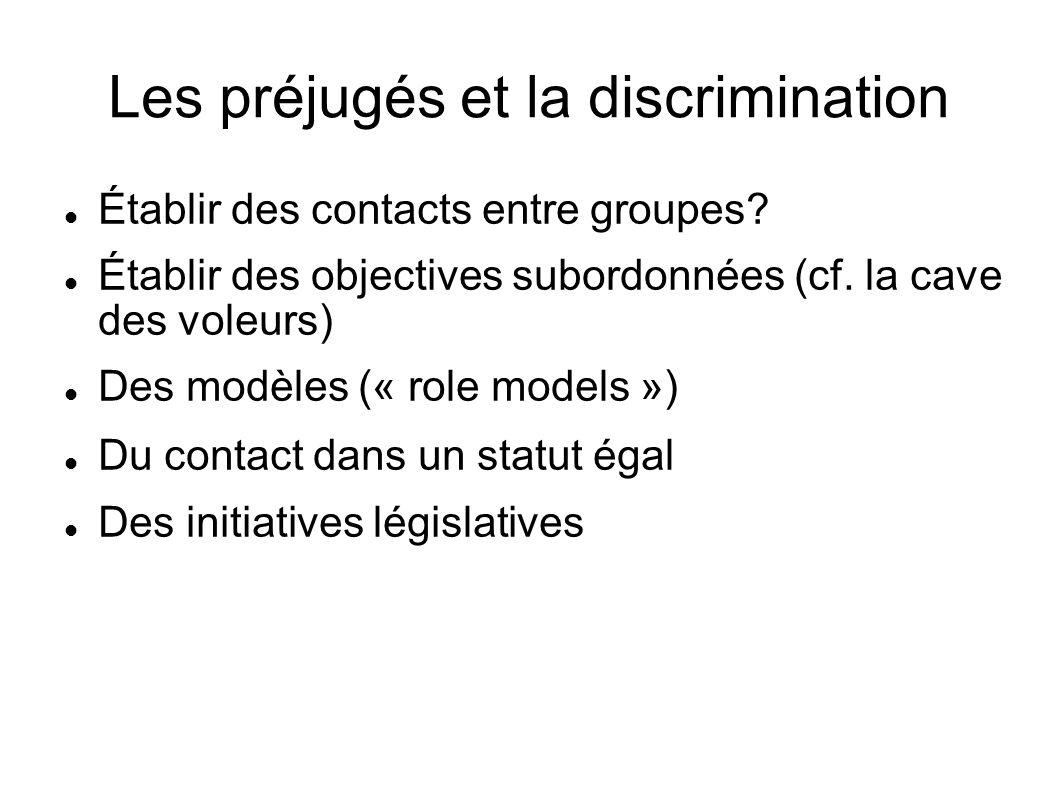 Les préjugés et la discrimination